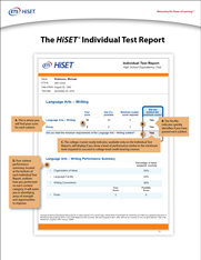 Image of Individual Score Report that provides your score for the Language Arts – Writing subtest with a graphic representation of how you did. (See PDF for a full description of all the data that's on the report.)