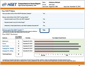 Image of Comprehensive Score Report that provides your score for the five HiSET subtests with a graphic representation of how you did. (See PDF for a full description of all the data that's on the report.)